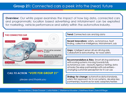 Whitepaper Automotive Connected Cars